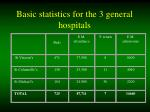 basic statistics for the 3 general hospitals
