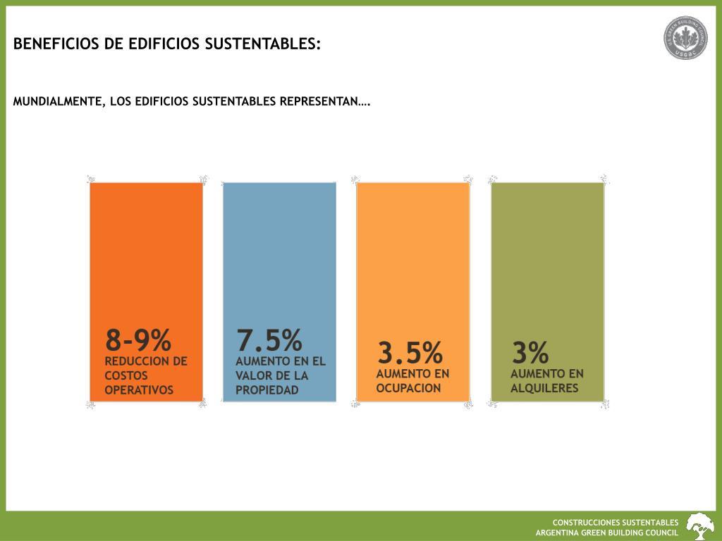 BENEFICIOS DE EDIFICIOS SUSTENTABLES:
