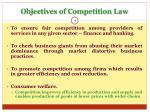 objectives of competition law