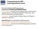 programming the edf three operational levels