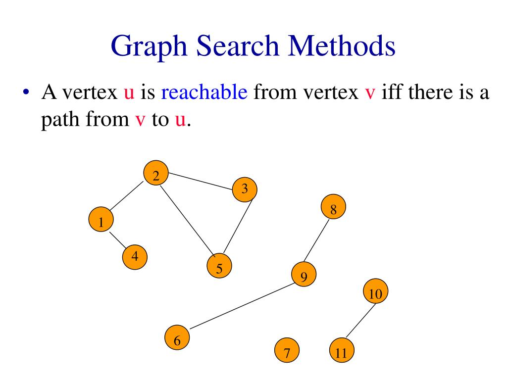 graph search methods l.