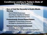 conditions leading to today s state of space surveillance