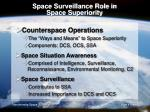 space surveillance role in space superiority