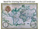 need for charting the lld landscape