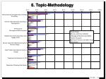 6 topic methodology
