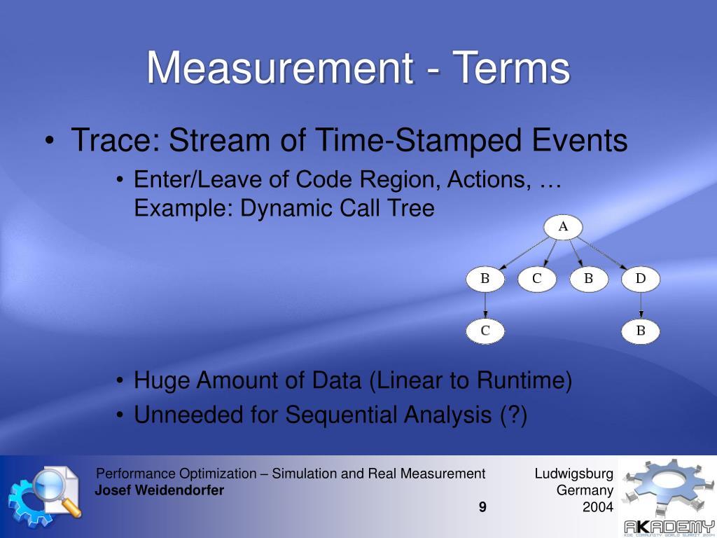 Measurement - Terms