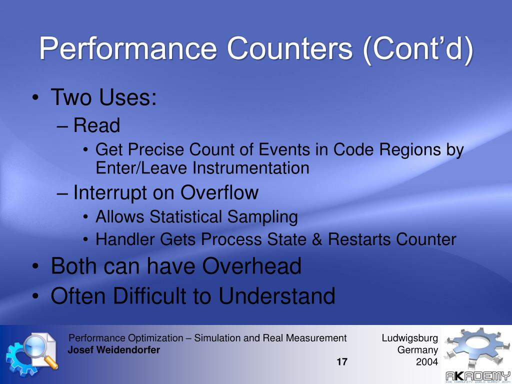 Performance Counters (Cont'd)