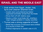 israel and the middle east52