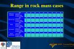 range in rock mass cases