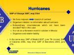 hurricanes14