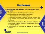hurricanes15