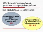 re role dependant and product category dependant