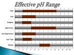 effective ph range