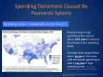 spending distortions caused by payments sytems