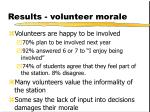 results volunteer morale