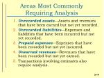 areas most commonly requiring analysis