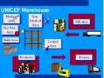 unicef warehouse