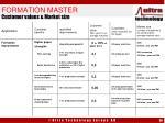 formation master customer values market size