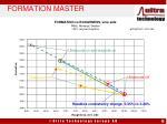 formation master12