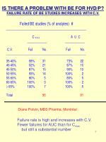 is there a problem with be for hvd p failure rate of be studies increases with c v