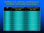 resultados vi an lisis de sensibilidad para la mortalidad valores medios de prevalencia