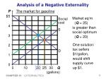 analysis of a negative externality12