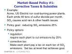 market based policy 1 corrective taxes subsidies28