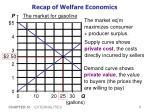recap of welfare economics