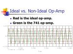 ideal vs non ideal op amp