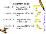 movement rules29