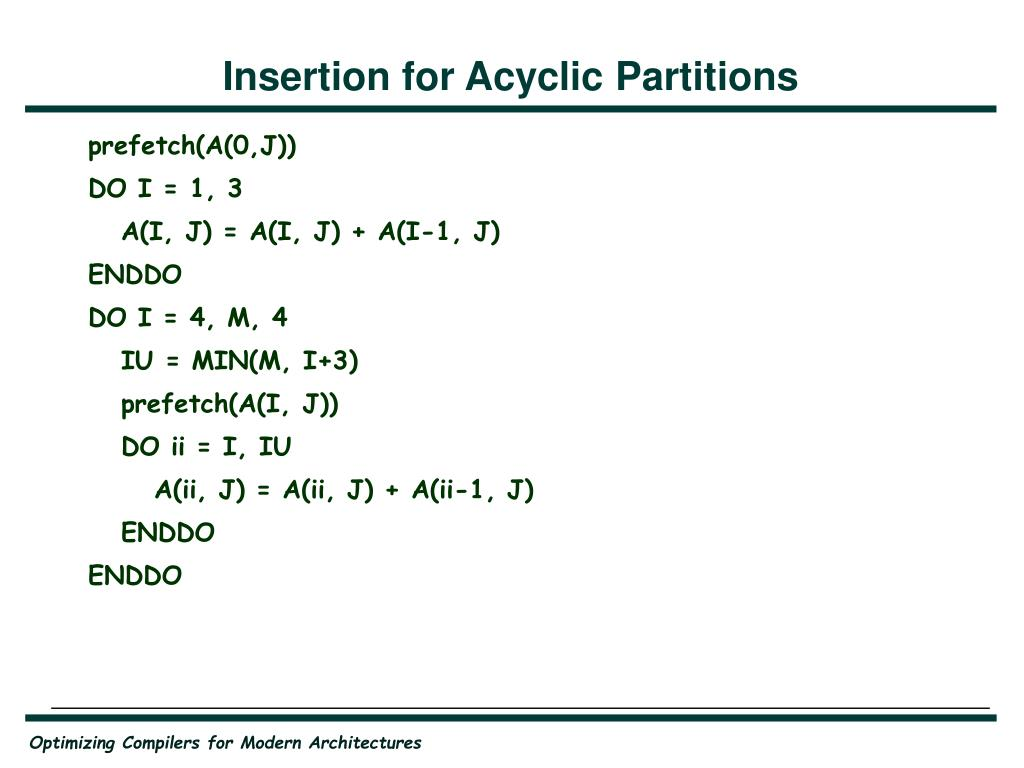 Insertion for Acyclic Partitions
