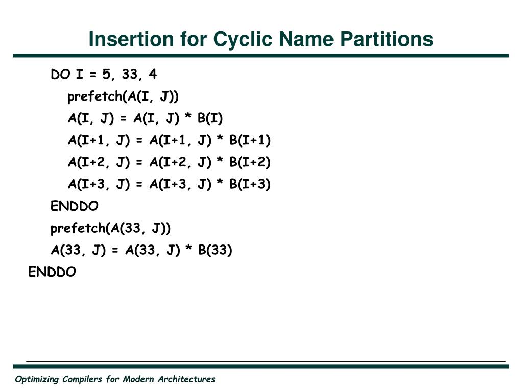 Insertion for Cyclic Name Partitions