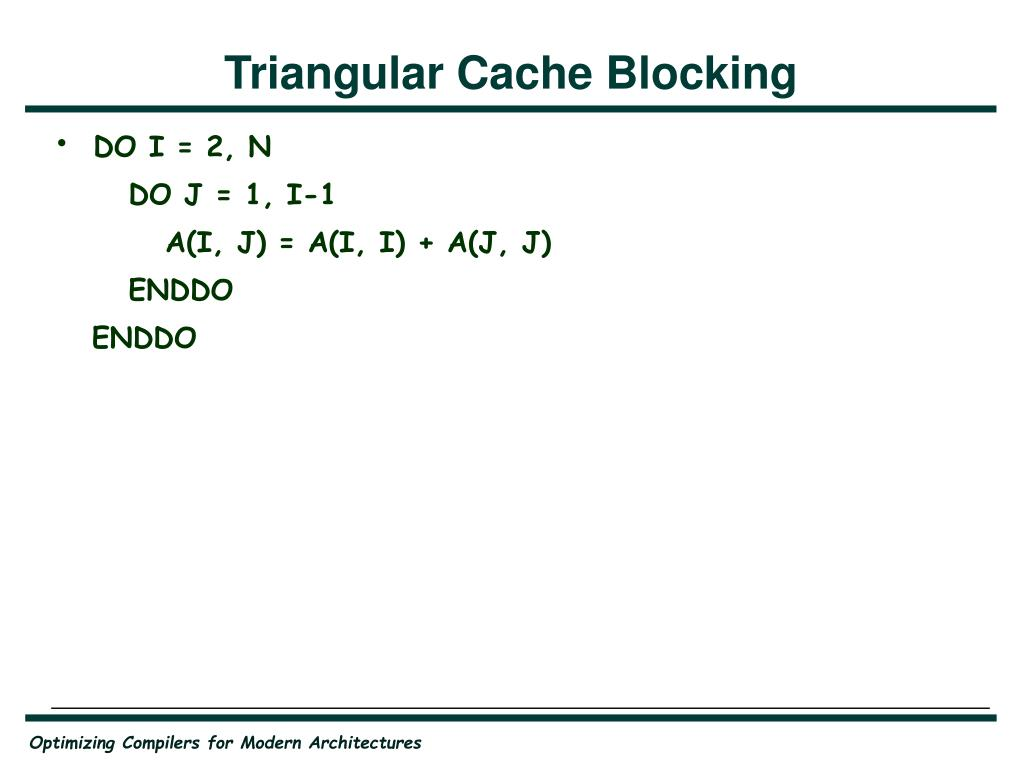 Triangular Cache Blocking
