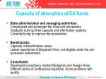 capacity of absorption of eu funds