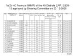 1a 2 40 projects iwmp of the 40 districts u p 2009 10 approved by stearing committee on 23 12 2009