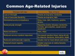 common age related injuries