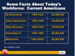 some facts about today s workforce current americans
