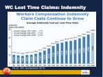 wc lost time claims indemnity