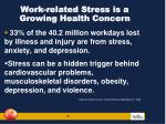 work related stress is a growing health concern