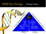 dna for change