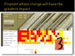 pinpoint where change will have the greatest impact