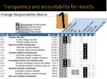 transparency and accountability for resuslts