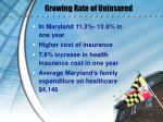 growing rate of uninsured