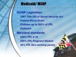 medicaid mchp