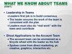 what we know about teams con t