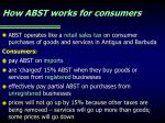 how abst works for consumers