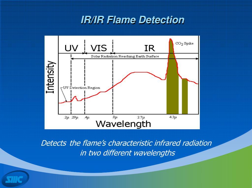 IR/IR Flame Detection