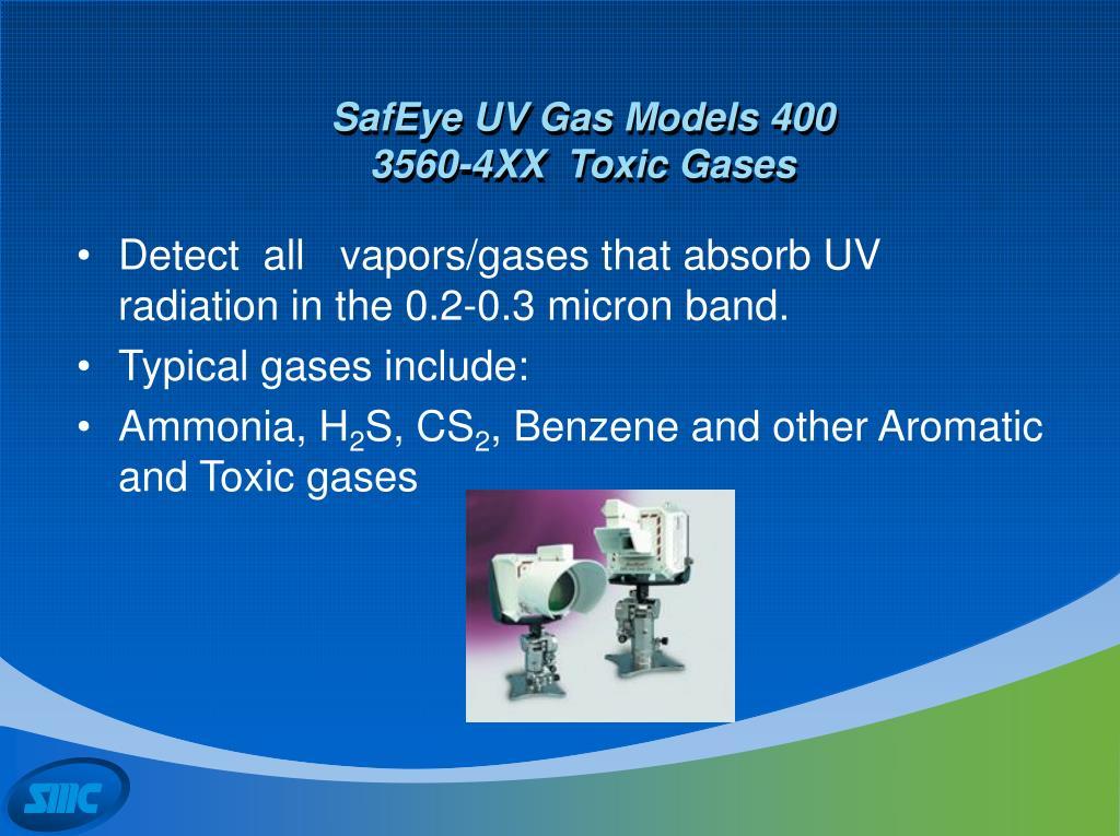 SafEye UV Gas