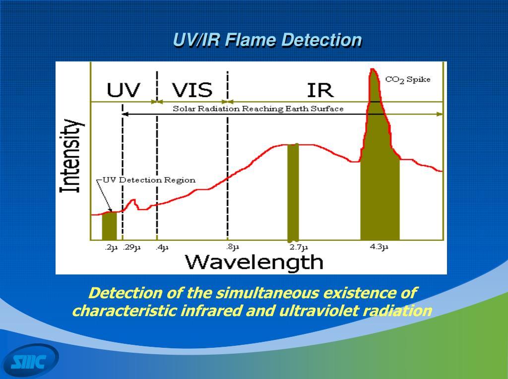 UV/IR Flame Detection