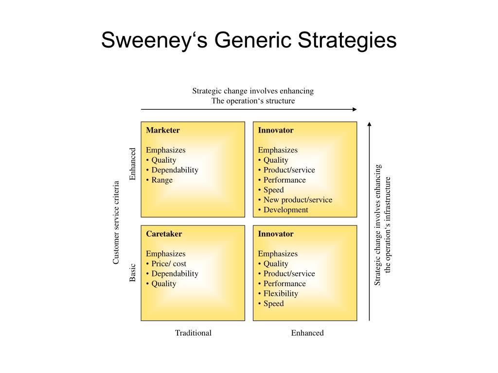 Strategic change involves enhancing